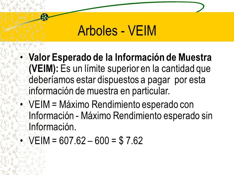 Arboles - VEIM