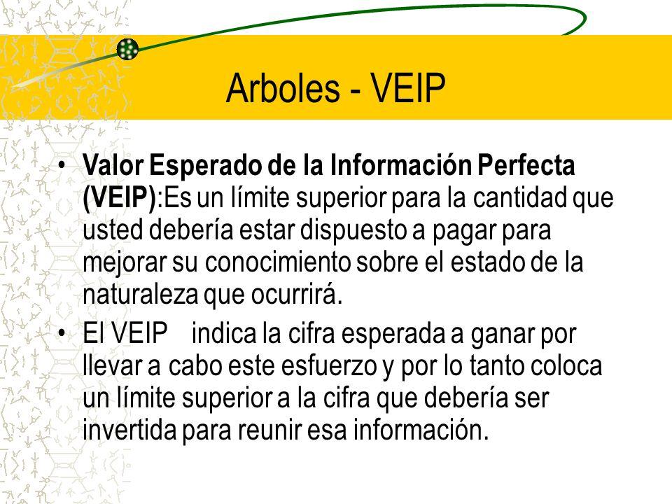 Arboles - VEIP