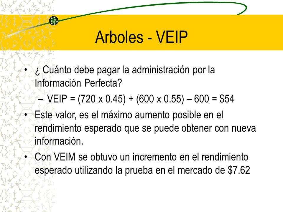 Arboles - VEIP ¿ Cuánto debe pagar la administración por la Información Perfecta VEIP = (720 x 0.45) + (600 x 0.55) – 600 = $54.