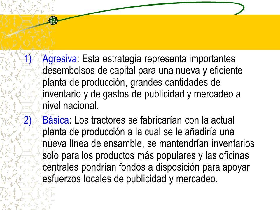 Agresiva: Esta estrategia representa importantes desembolsos de capital para una nueva y eficiente planta de producción, grandes cantidades de inventario y de gastos de publicidad y mercadeo a nivel nacional.