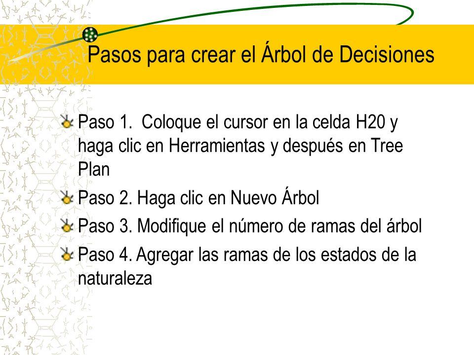 Pasos para crear el Árbol de Decisiones