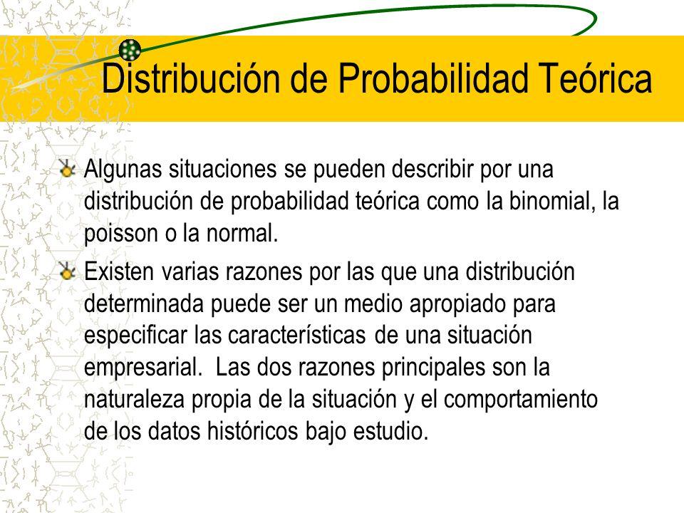 Distribución de Probabilidad Teórica