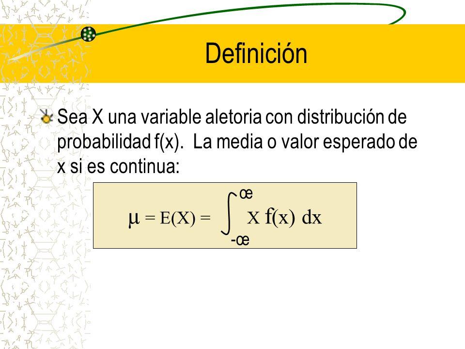 Definición µ = E(X) = X f(x) dx