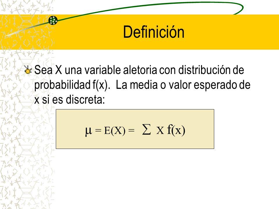 Definición µ = E(X) = X f(x)