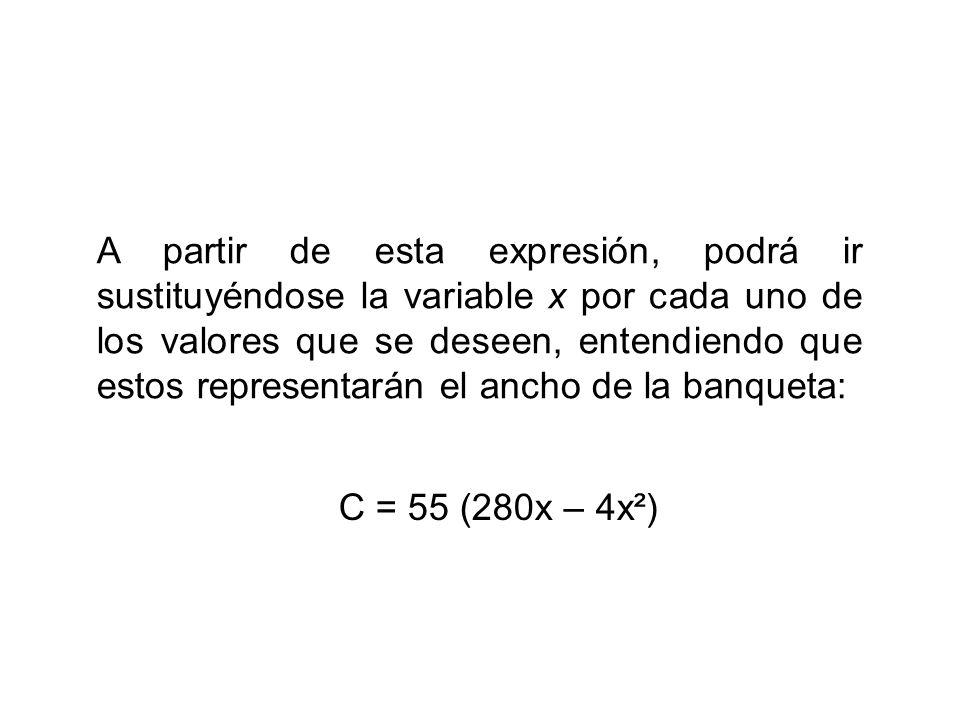 A partir de esta expresión, podrá ir sustituyéndose la variable x por cada uno de los valores que se deseen, entendiendo que estos representarán el ancho de la banqueta: