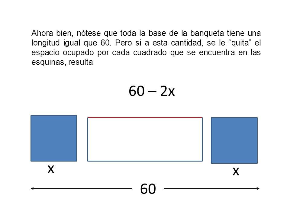 Ahora bien, nótese que toda la base de la banqueta tiene una longitud igual que 60. Pero si a esta cantidad, se le quita el espacio ocupado por cada cuadrado que se encuentra en las esquinas, resulta