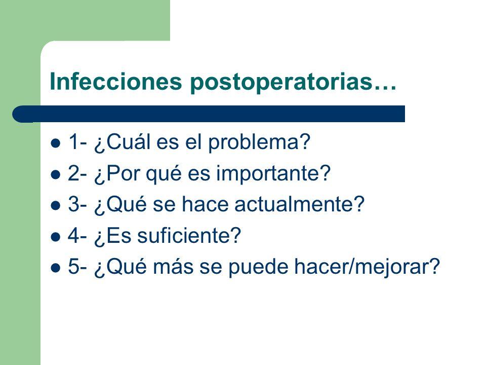 Infecciones postoperatorias…