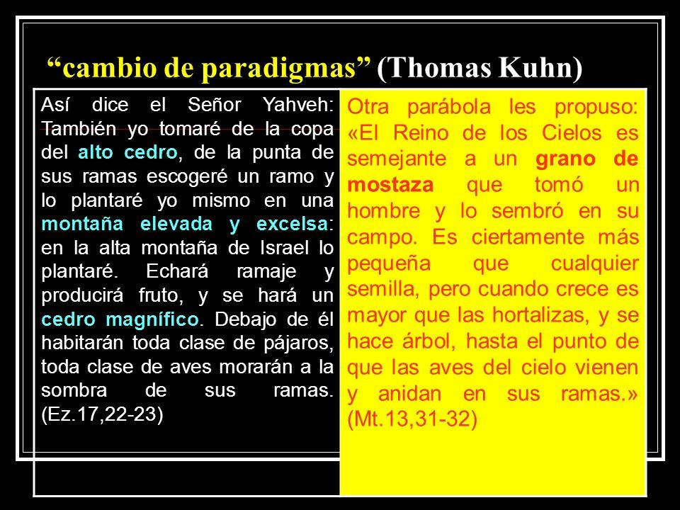 cambio de paradigmas (Thomas Kuhn)