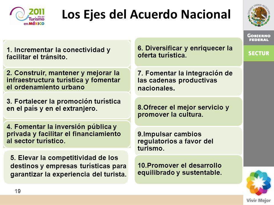 Los Ejes del Acuerdo Nacional