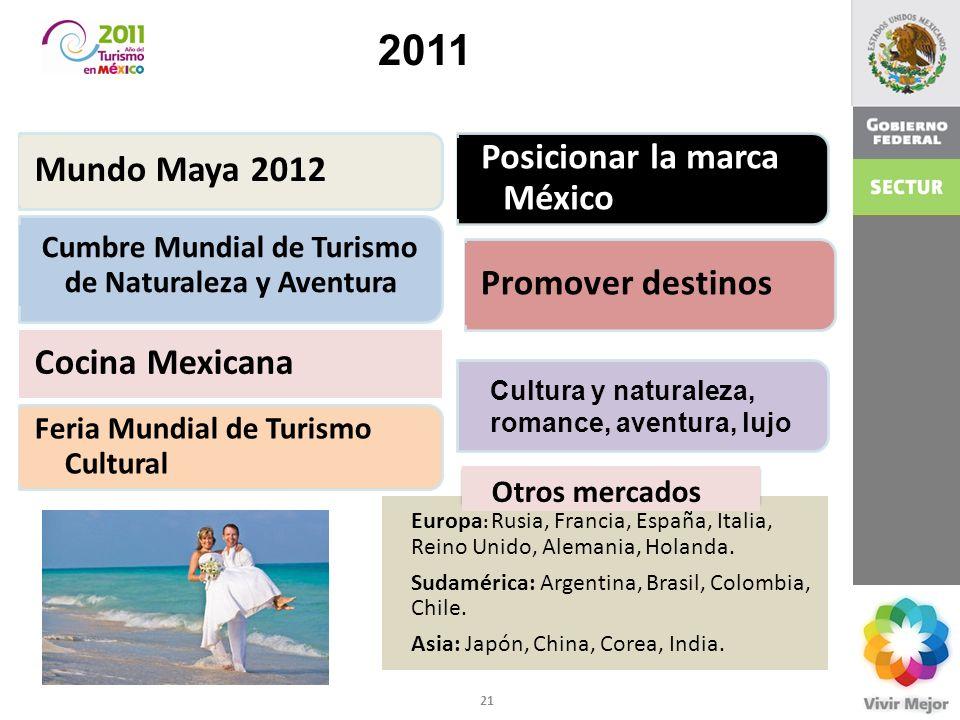 2011 Posicionar la marca México Mundo Maya 2012 Promover destinos
