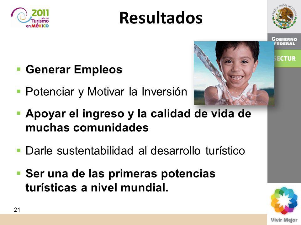 Resultados Generar Empleos Potenciar y Motivar la Inversión