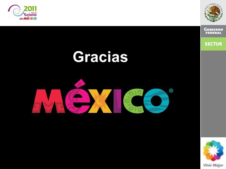 Gracias 2011 El turismo en México. Gloria Guevara Manzo