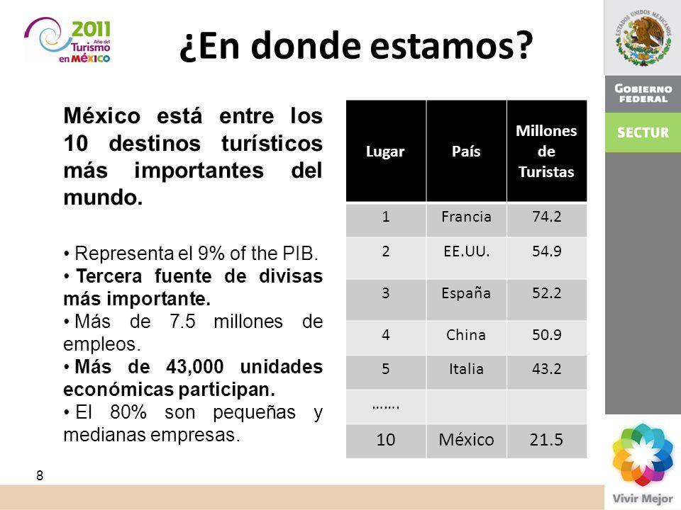 Turismo. ¿En dónde está México