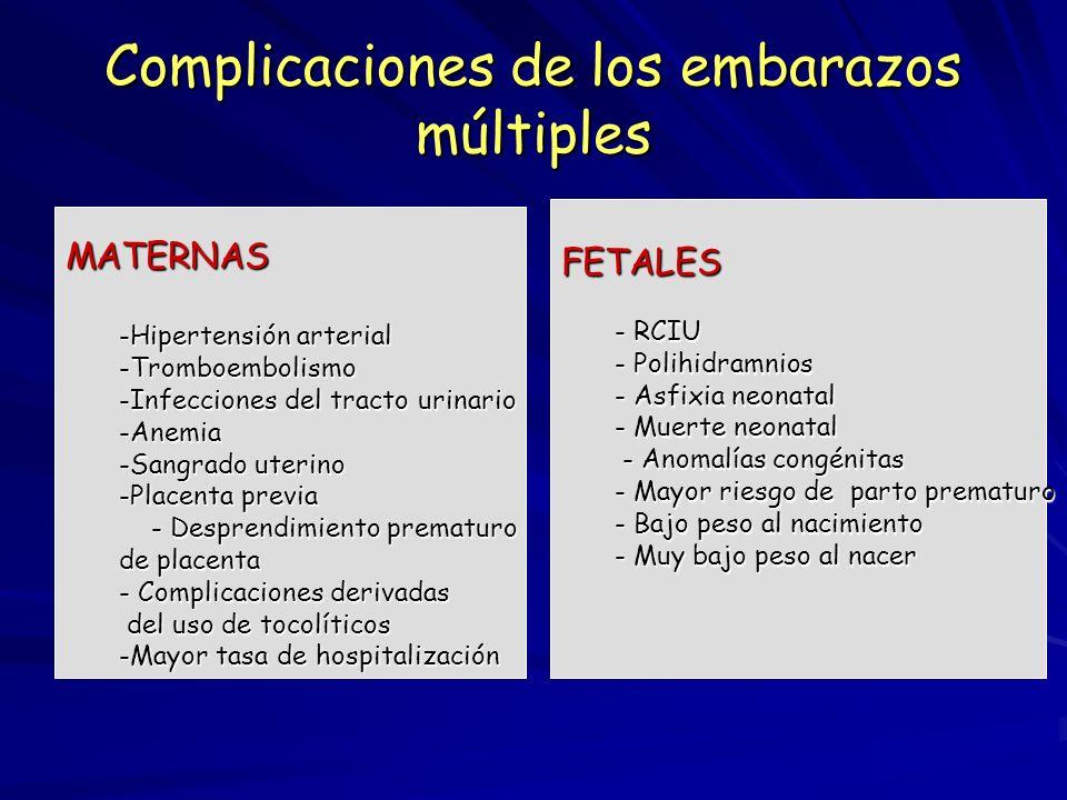 Complicaciones de los embarazos múltiples