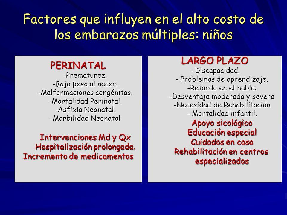 Factores que influyen en el alto costo de los embarazos múltiples: niños