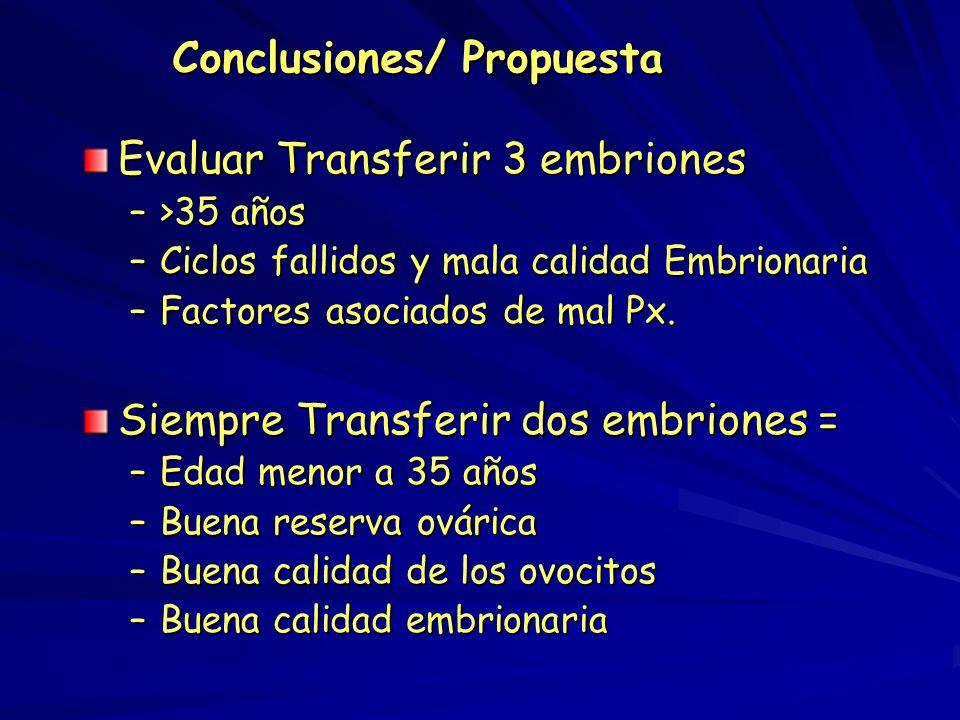 Conclusiones/ Propuesta