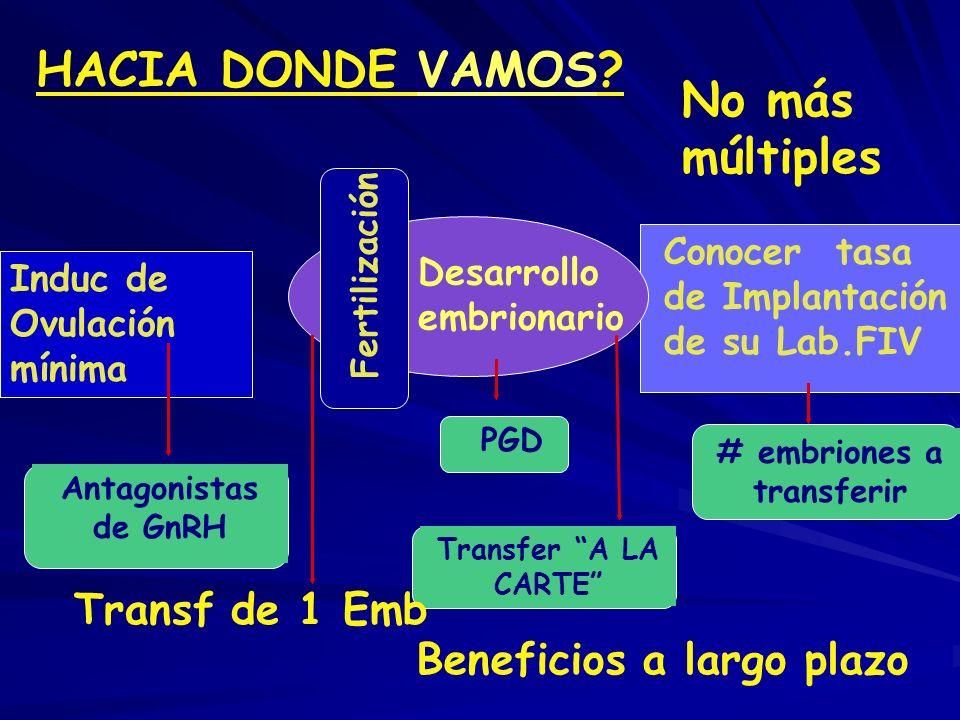 # embriones a transferir