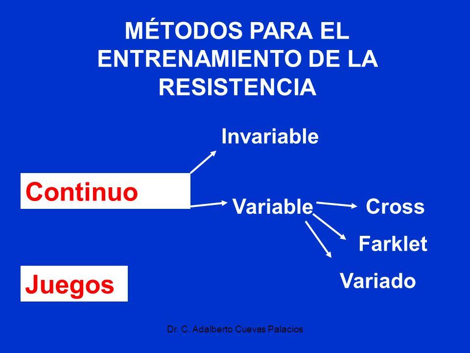 MÉTODOS PARA EL ENTRENAMIENTO DE LA RESISTENCIA