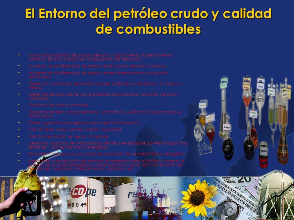 El Entorno del petróleo crudo y calidad de combustibles