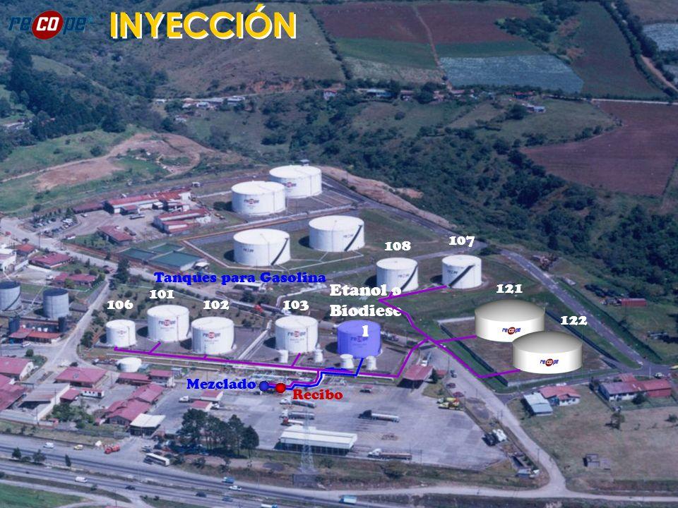 INYECCIÓN Etanol o Biodiesel 107 108 Tanques para Gasolina 121 101 106