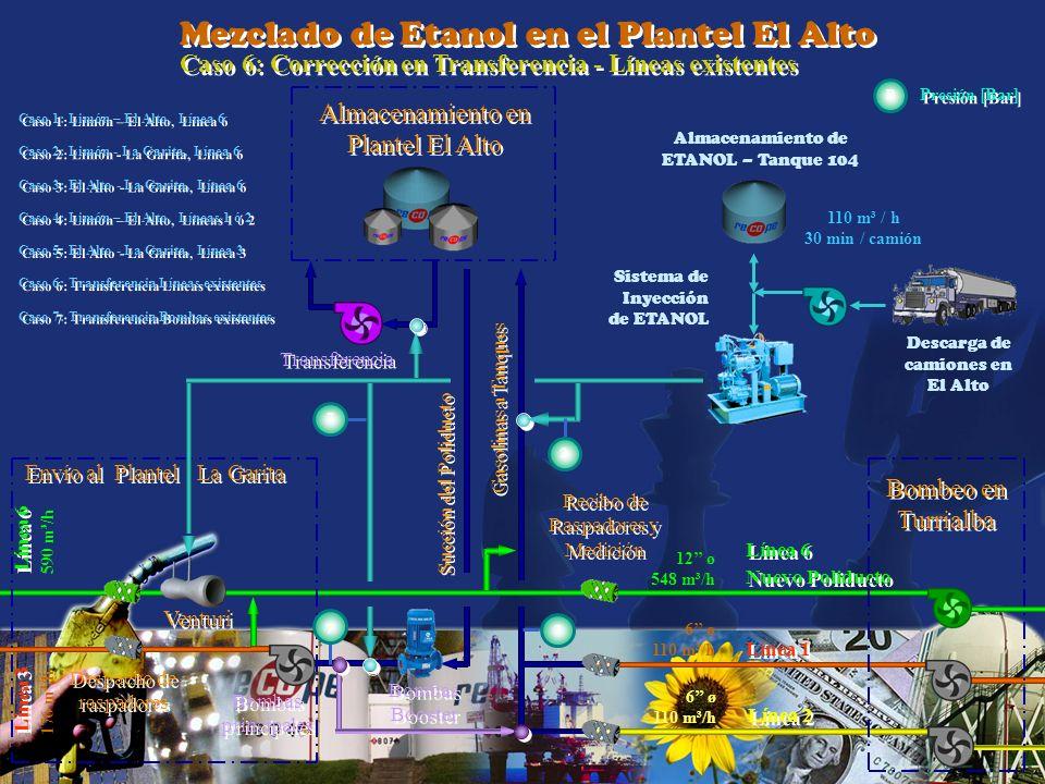 Mezclado de Etanol en el Plantel El Alto