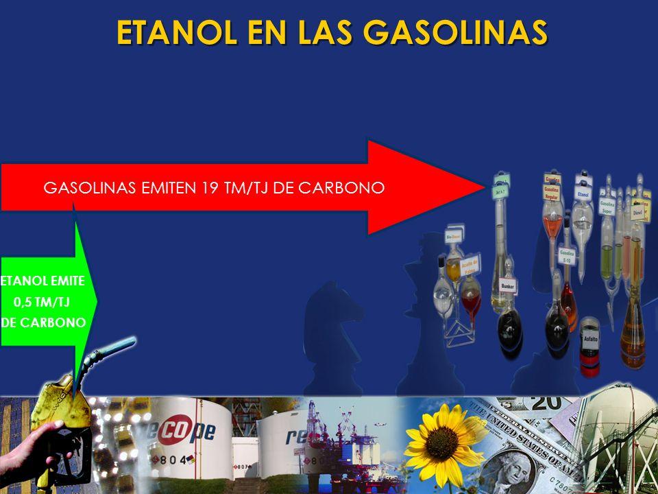 ETANOL EN LAS GASOLINAS