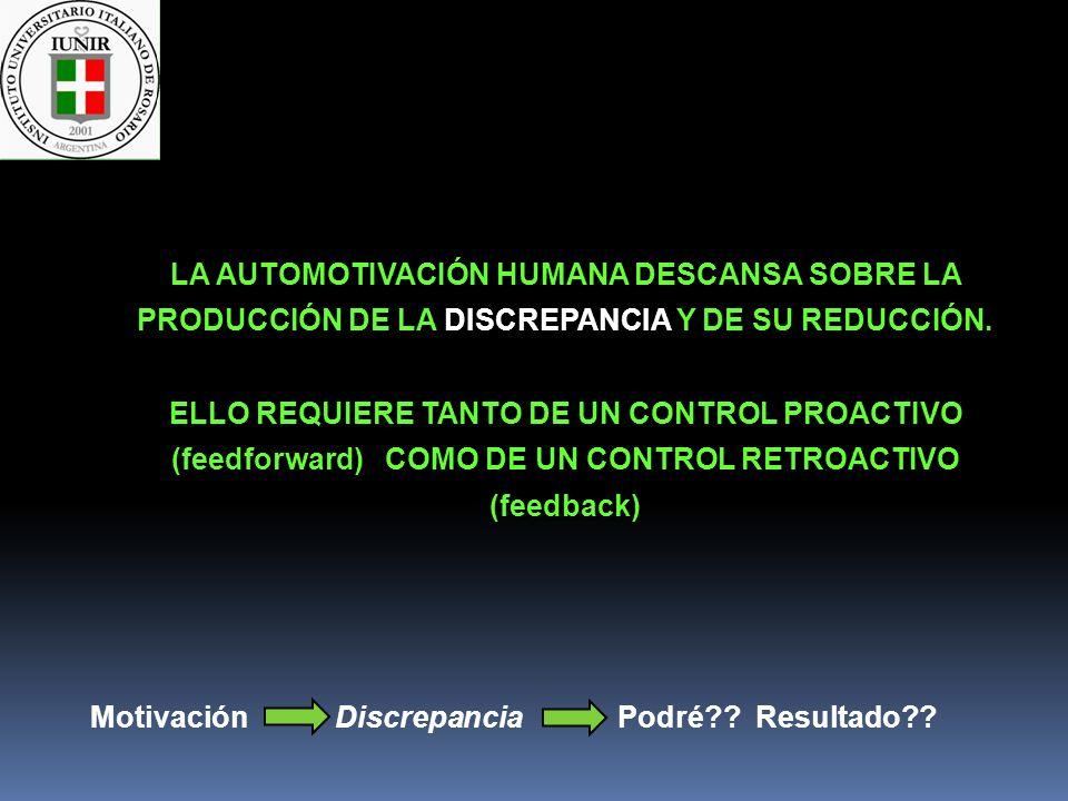 LA AUTOMOTIVACIÓN HUMANA DESCANSA SOBRE LA PRODUCCIÓN DE LA DISCREPANCIA Y DE SU REDUCCIÓN.
