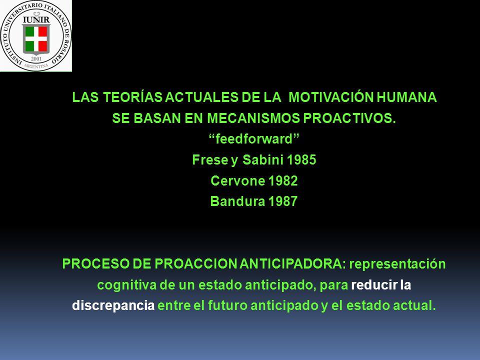 LAS TEORÍAS ACTUALES DE LA MOTIVACIÓN HUMANA