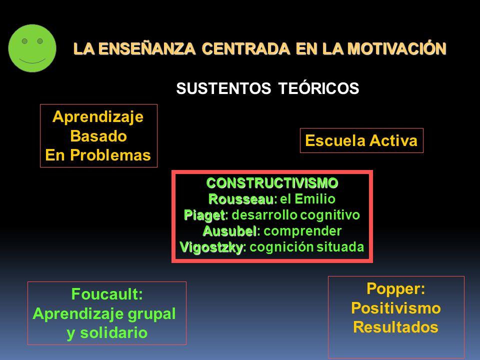 Piaget: desarrollo cognitivo Vigostzky: cognición situada
