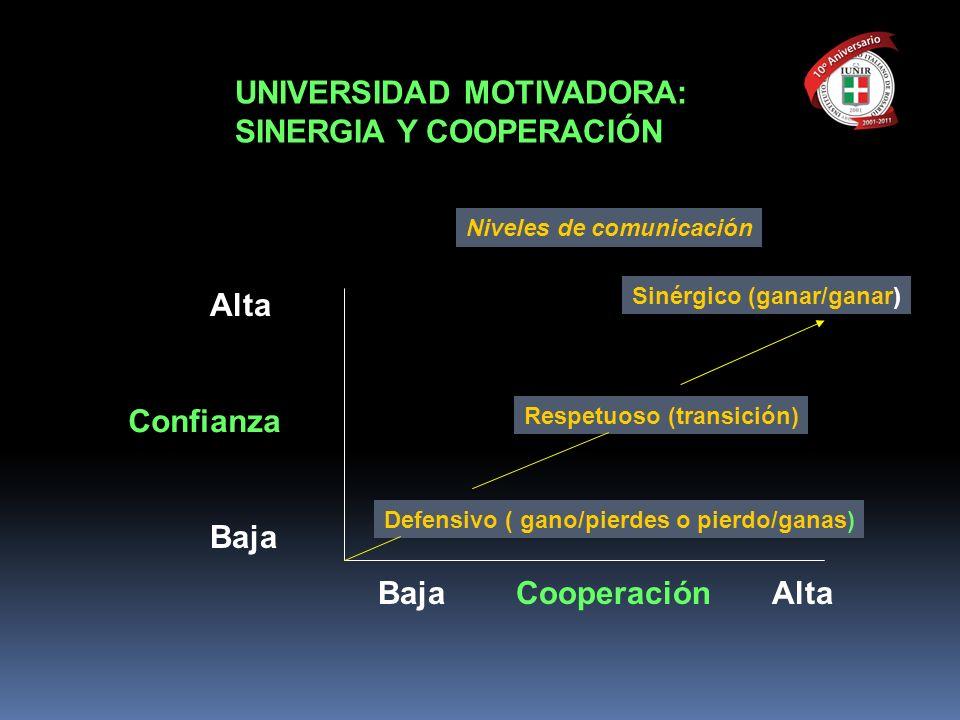 UNIVERSIDAD MOTIVADORA: SINERGIA Y COOPERACIÓN