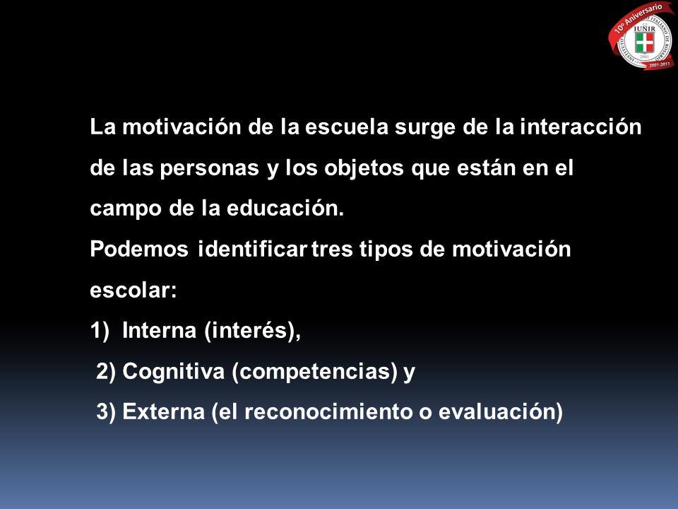 La motivación de la escuela surge de la interacción de las personas y los objetos que están en el campo de la educación. Podemos identificar tres tipos de motivación escolar: 1) Interna (interés),