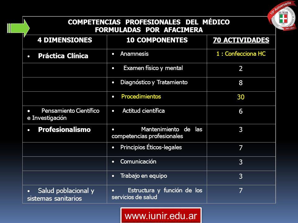 www.iunir.edu.ar COMPETENCIAS PROFESIONALES DEL MÉDICO