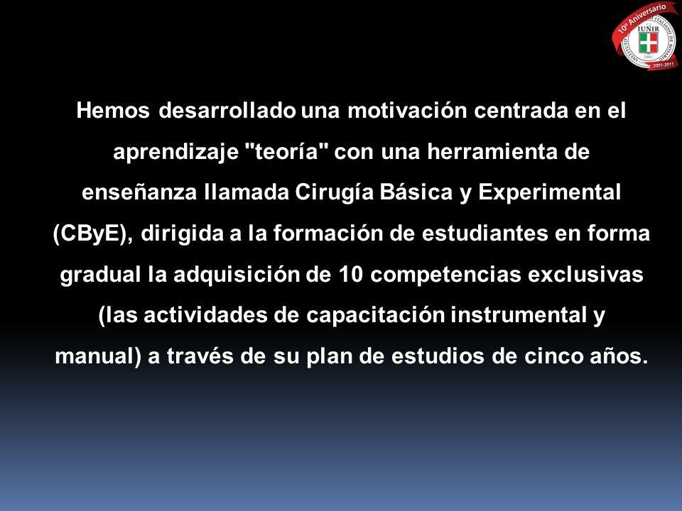 Hemos desarrollado una motivación centrada en el aprendizaje teoría con una herramienta de enseñanza llamada Cirugía Básica y Experimental (CByE), dirigida a la formación de estudiantes en forma gradual la adquisición de 10 competencias exclusivas (las actividades de capacitación instrumental y manual) a través de su plan de estudios de cinco años.