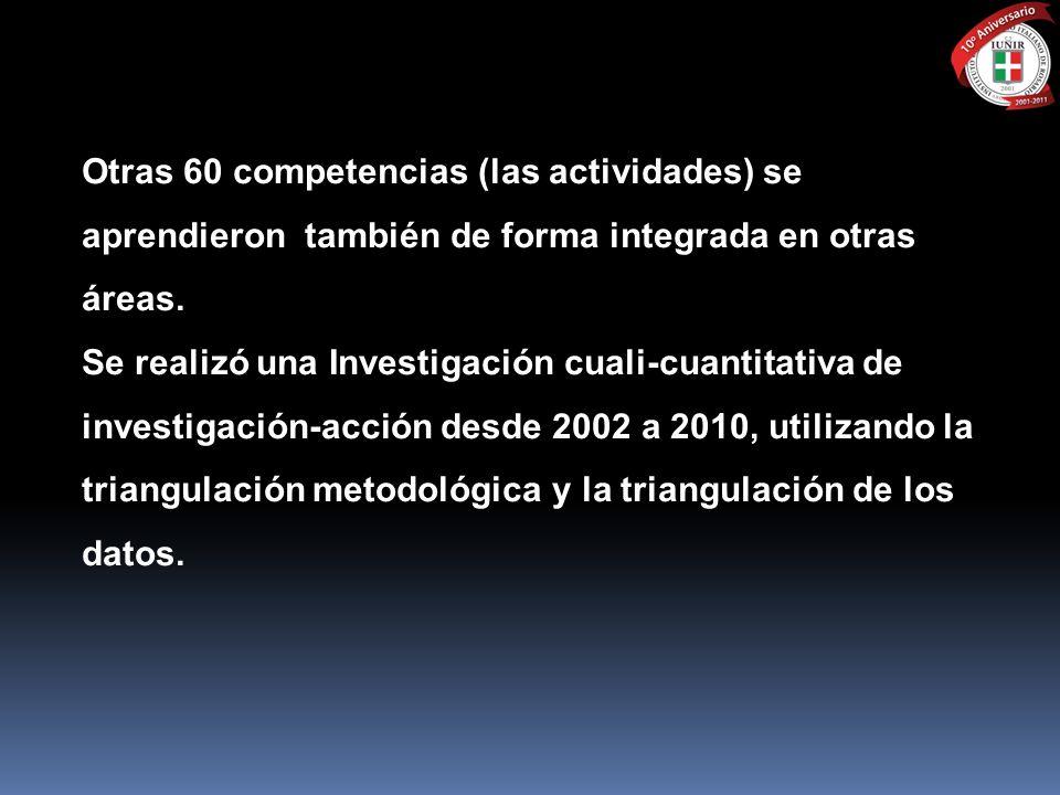 Otras 60 competencias (las actividades) se aprendieron también de forma integrada en otras áreas.