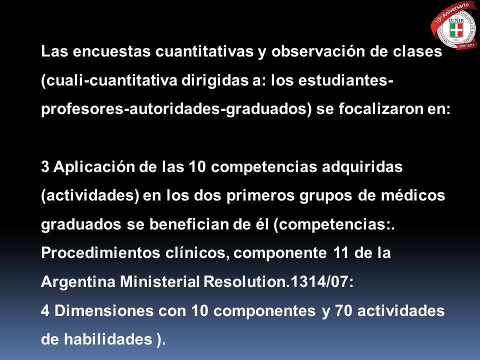 Las encuestas cuantitativas y observación de clases (cuali-cuantitativa dirigidas a: los estudiantes-profesores-autoridades-graduados) se focalizaron en: 3 Aplicación de las 10 competencias adquiridas (actividades) en los dos primeros grupos de médicos graduados se benefician de él (competencias:. Procedimientos clínicos, componente 11 de la Argentina Ministerial Resolution.1314/07:
