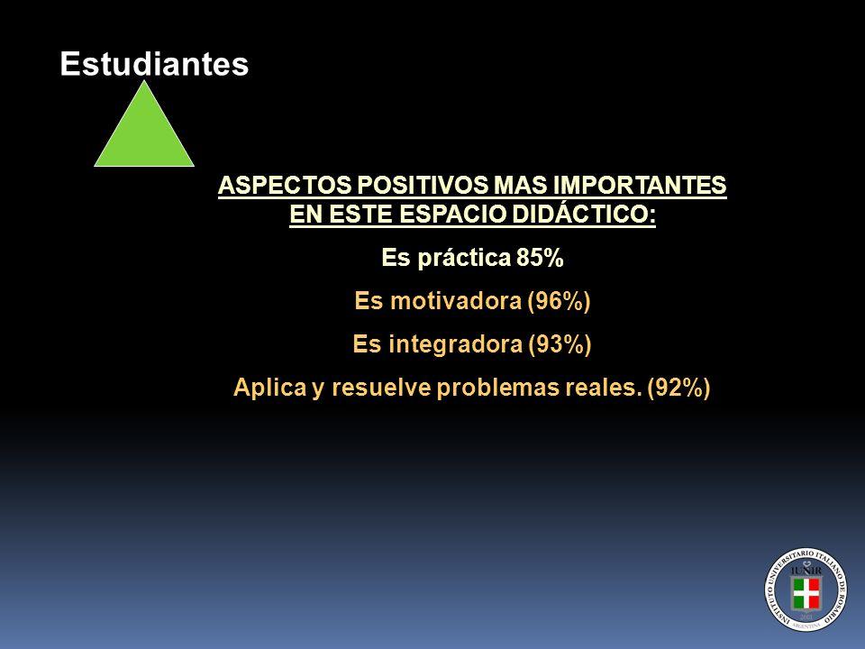 Aplica y resuelve problemas reales. (92%)