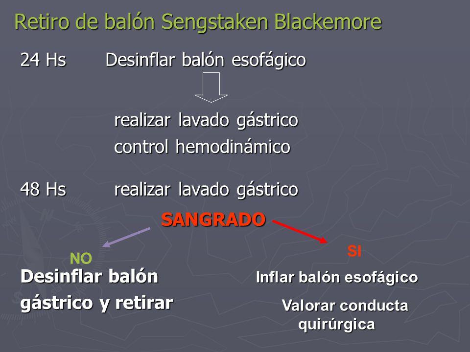 Retiro de balón Sengstaken Blackemore