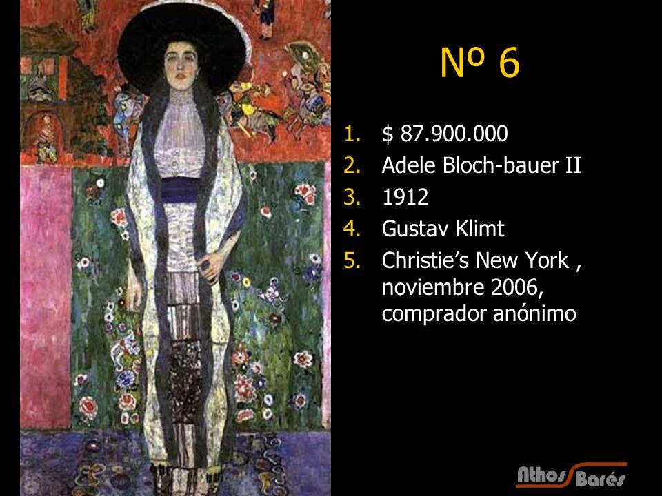 Nº 6 $ 87.900.000 Adele Bloch-bauer II 1912 Gustav Klimt