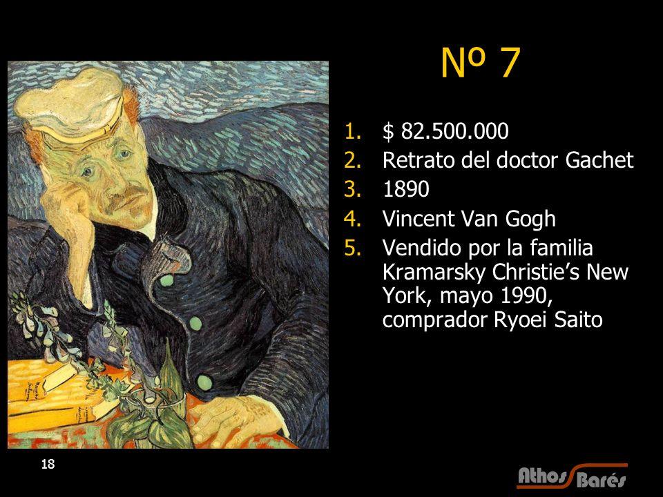 Nº 7 $ 82.500.000 Retrato del doctor Gachet 1890 Vincent Van Gogh