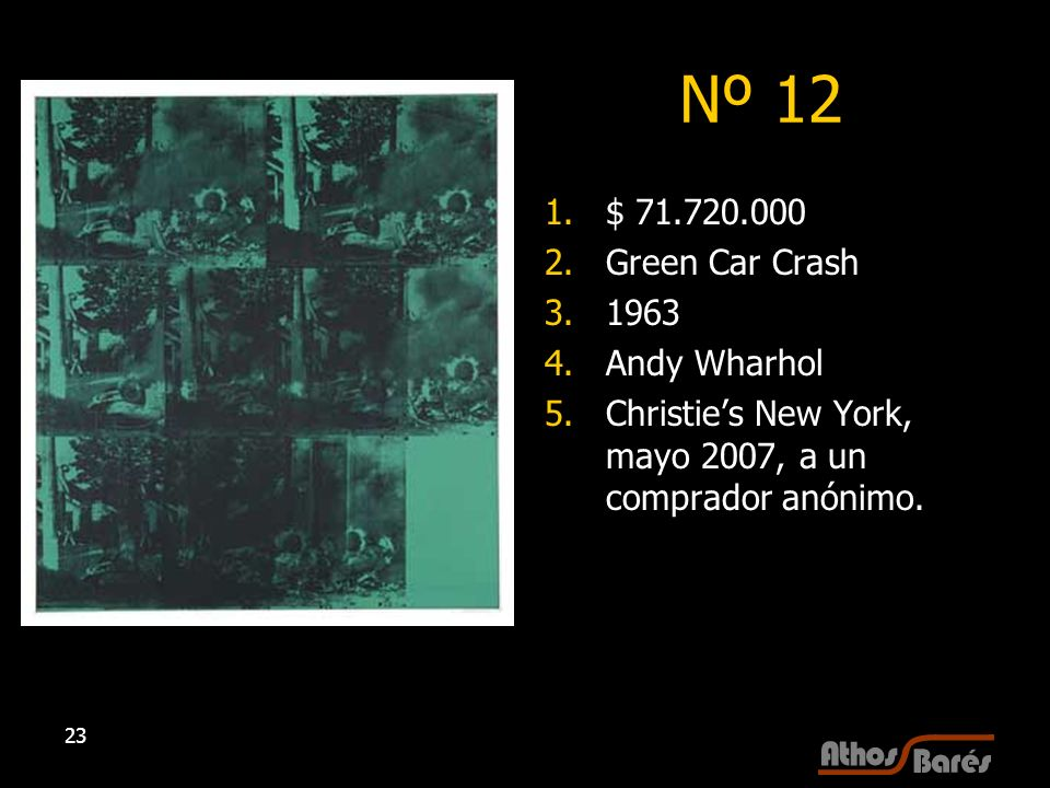 Nº 12 $ 71.720.000 Green Car Crash 1963 Andy Wharhol