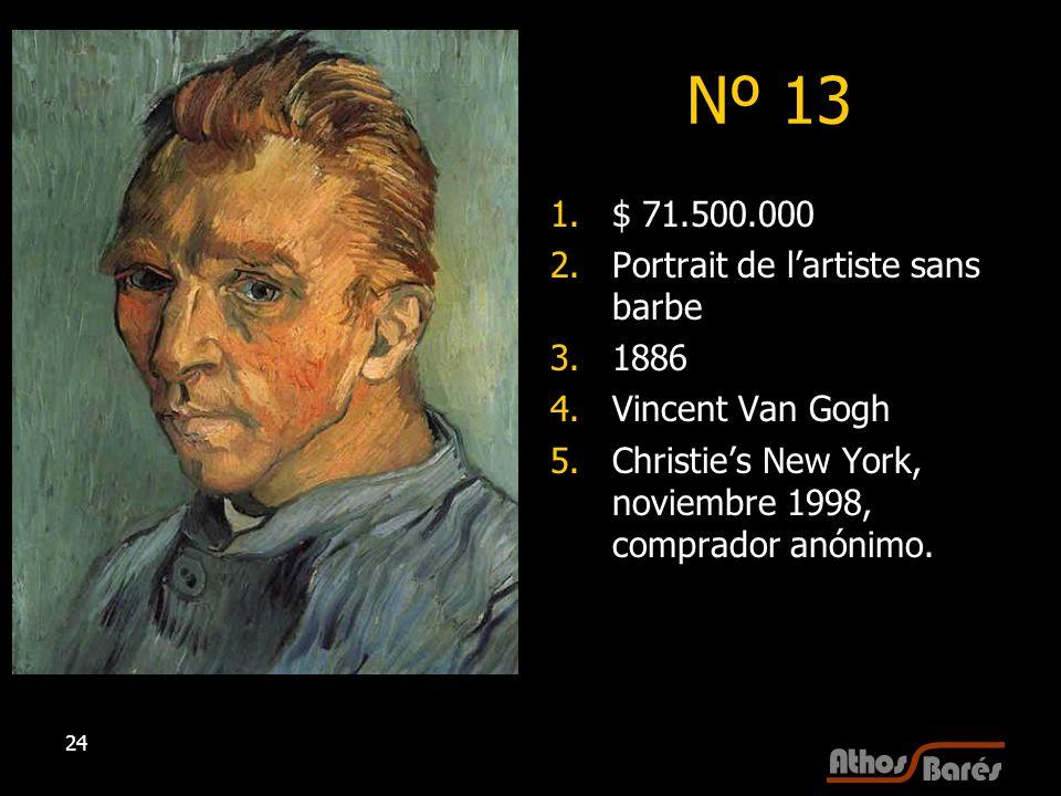 Nº 13 $ 71.500.000 Portrait de l'artiste sans barbe 1886