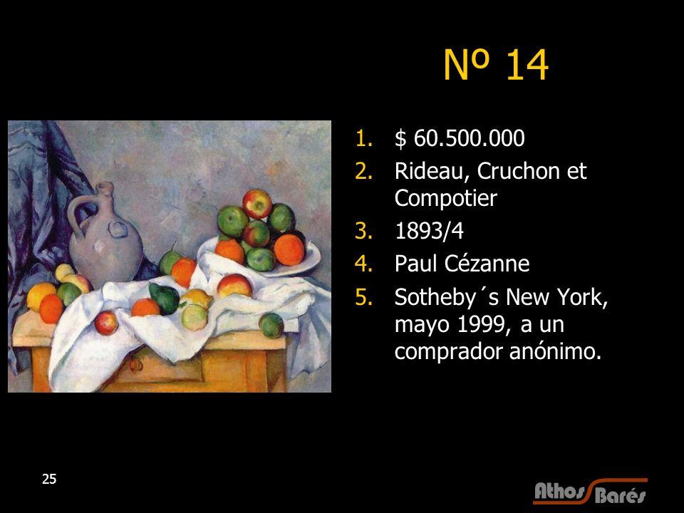 Nº 14 $ 60.500.000 Rideau, Cruchon et Compotier 1893/4 Paul Cézanne