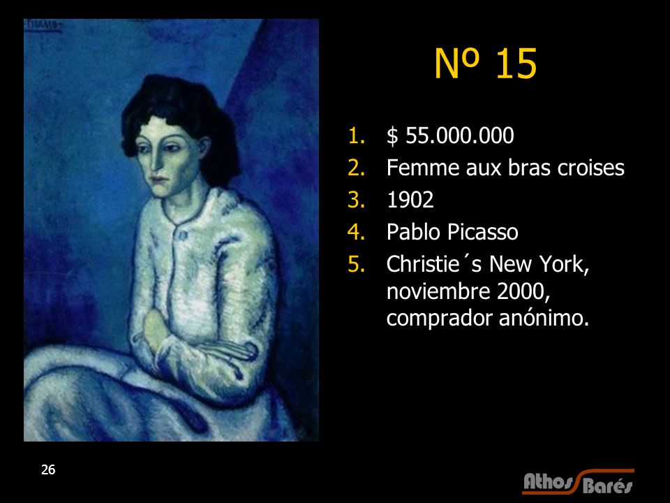 Nº 15 $ 55.000.000 Femme aux bras croises 1902 Pablo Picasso