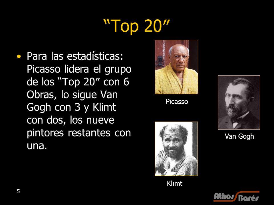 Top 20″