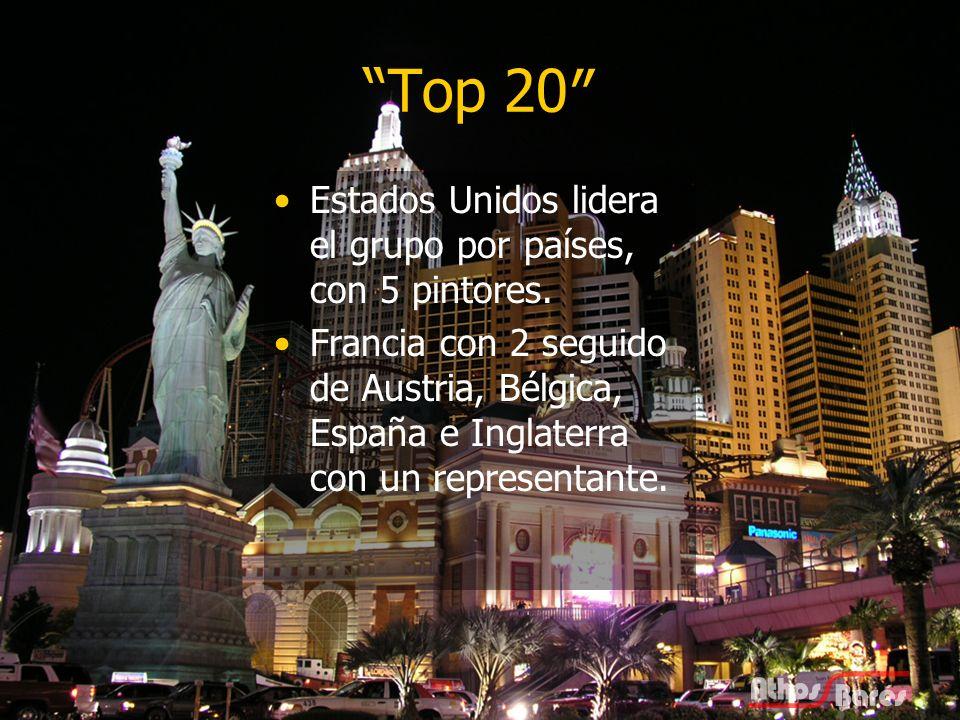 Top 20″ Estados Unidos lidera el grupo por países, con 5 pintores.