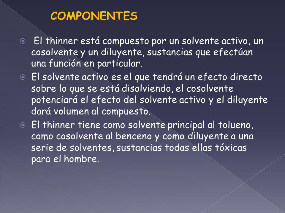 Solventes qu son los solventes ppt video online descargar for Cual es el compuesto principal del marmol