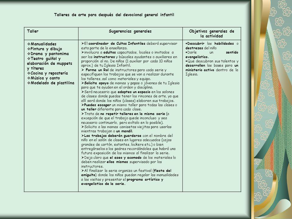 Sugerencias generales Objetivos generales de la actividad