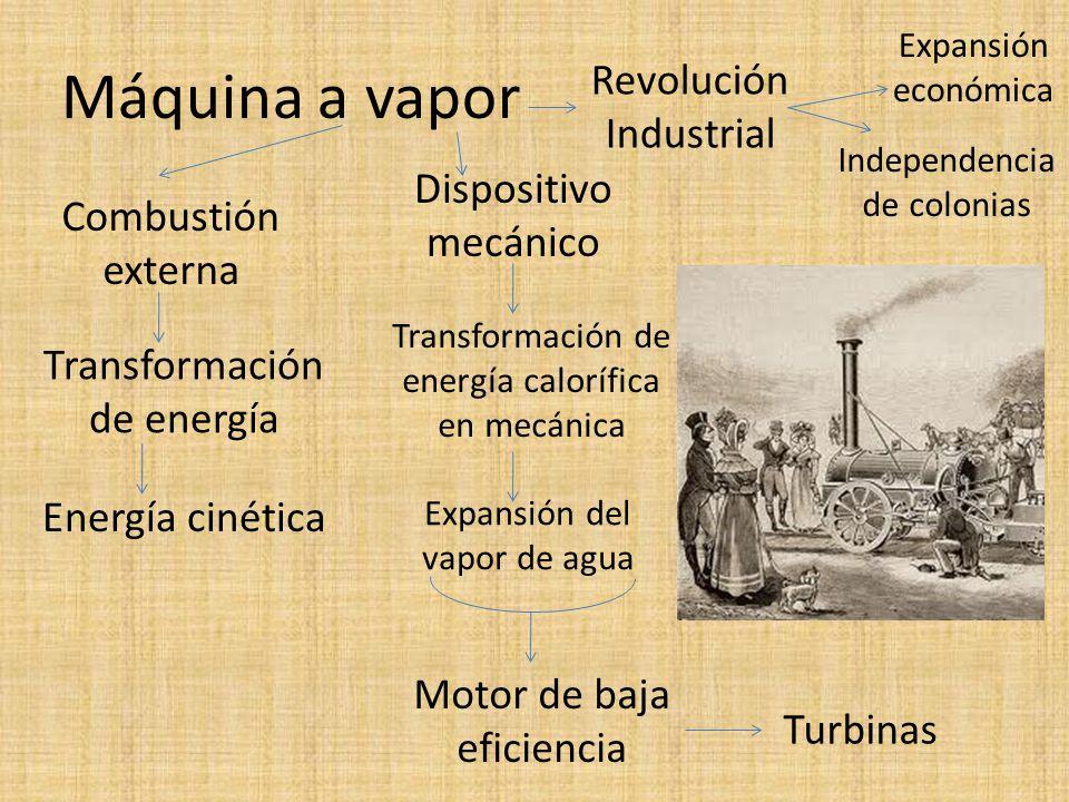 Máquina a vapor Revolución Industrial Dispositivo mecánico