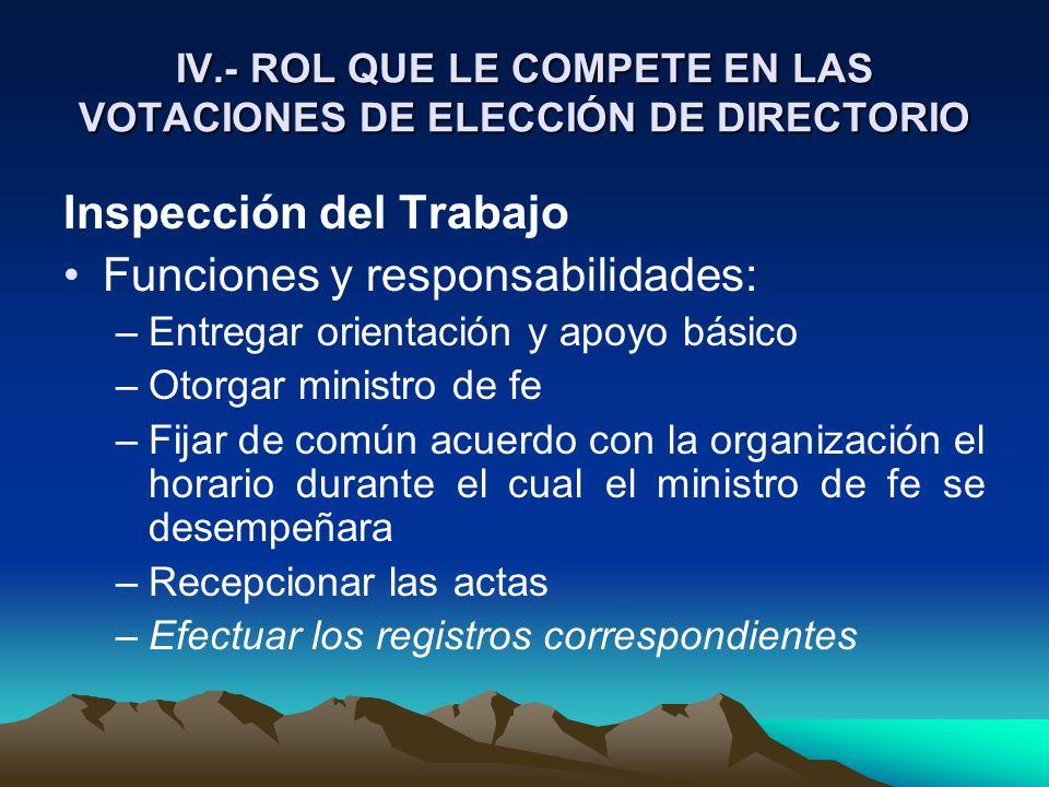 IV.- ROL QUE LE COMPETE EN LAS VOTACIONES DE ELECCIÓN DE DIRECTORIO