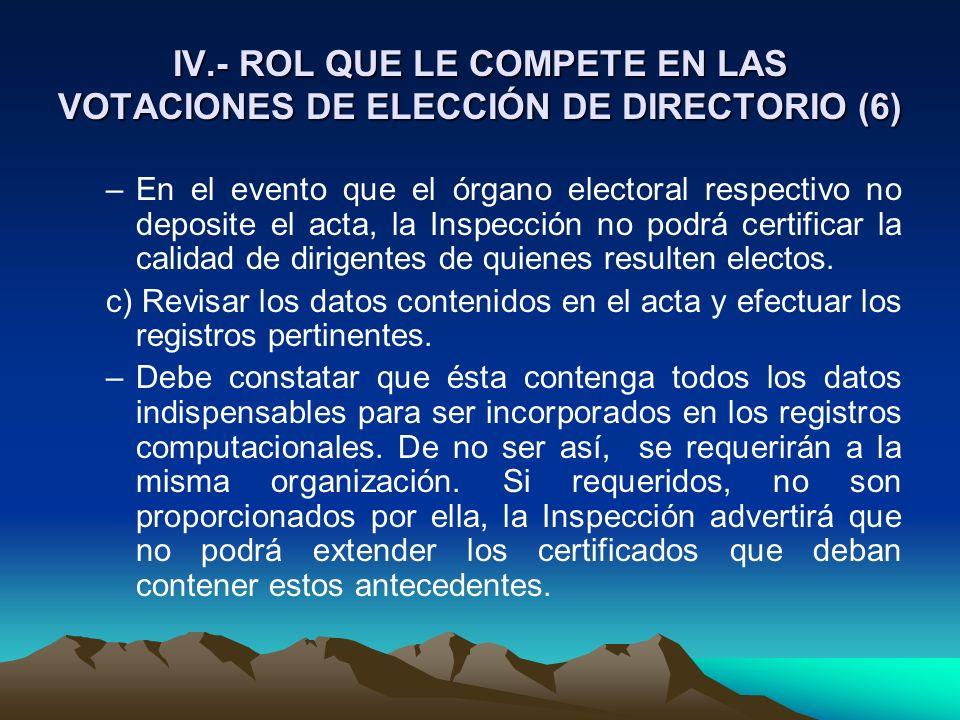 IV.- ROL QUE LE COMPETE EN LAS VOTACIONES DE ELECCIÓN DE DIRECTORIO (6)